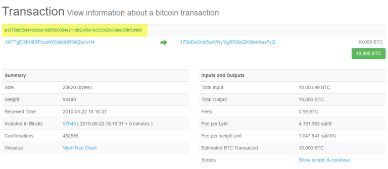 transaction id